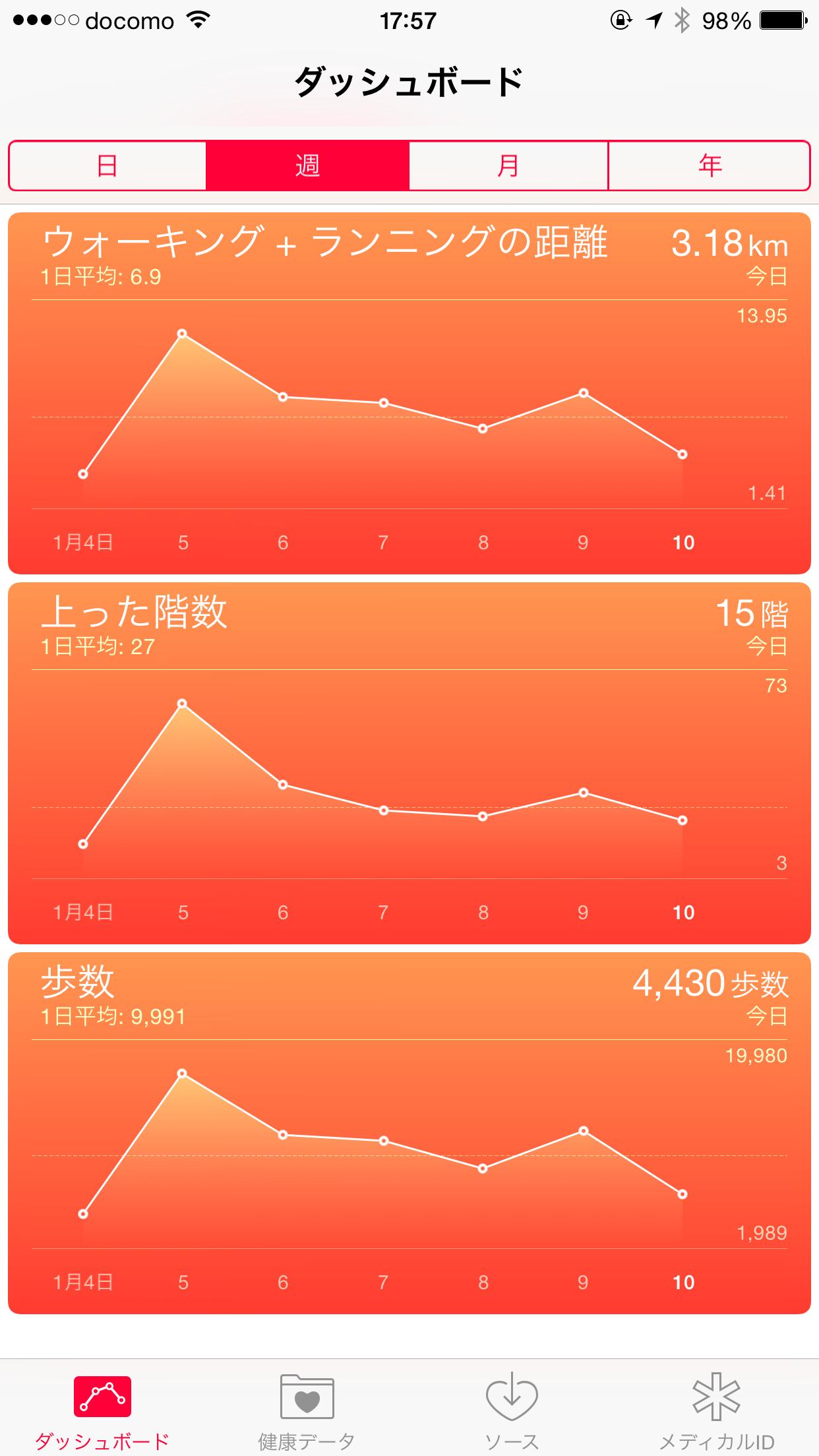 歩 計 万 iphone
